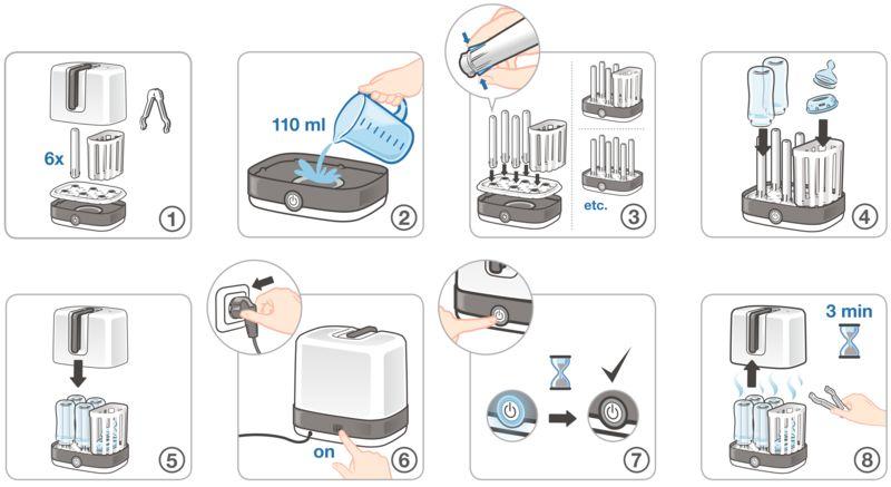http://f.igtrend.kz/products/000/968/vario_express_sterilizer_qsg.jpg